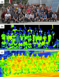 Group photo. (a) RGB image, (b) terrestrial laser scanning point cloud, colored according to backscattered measurement signal energy, (c) thermal image.