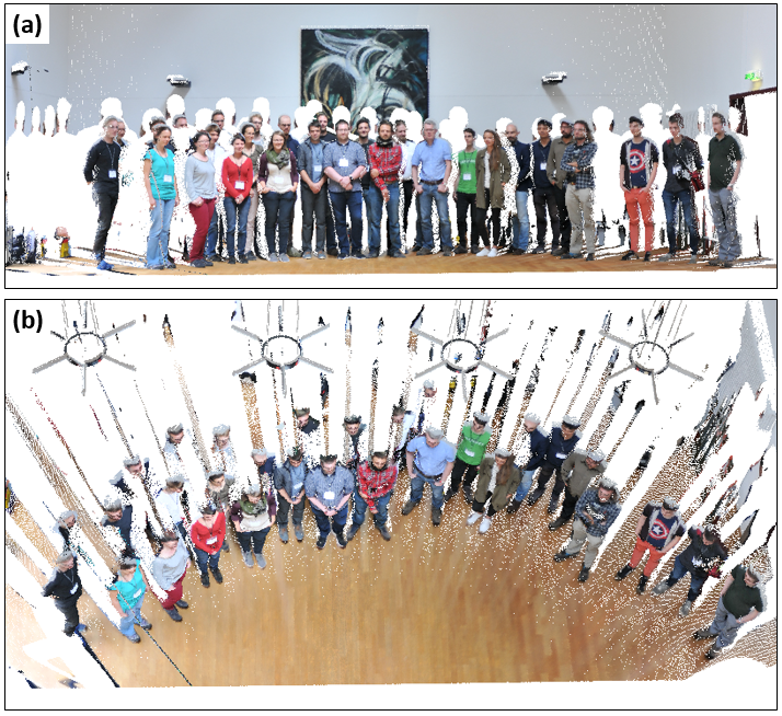 3D point cloud of the participants in frontal perspective (a) and inclined bird's eye perspective (b).