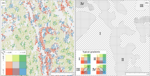 The joint interpretation of LOSH (a technique for assessing local variance patterns in relation to the overall region) and our proposed method LSD shows a detailed characterization of spatial patterns within the variance of the mapped random variables. The western part of the map shows the unmown part, whereas the eastern part visualizes a mown meadow.