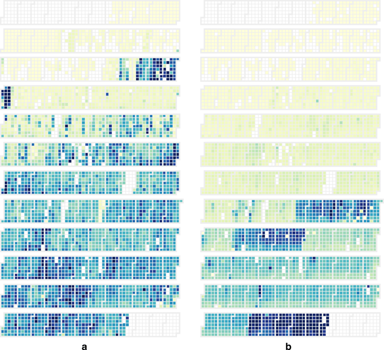 Calendar heat map with temporally arranged cells