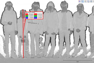 Point cloud of upcoming young GIScientists together with height measurement.