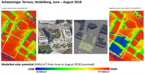 Actual and possible future situation and solar potential for Schwetzinger Terrace. Values are solar potential summed up over the entire summer (June through August 2018) for Schwetzinger Terrace in the sustainable district Bahnstadt, Heidelberg. A Modelled solar potential for the current state, B Aerial photograph of the Schwetzinger Terrace, summer 2018, showing the barely existing shade, C Visualization of the adapted future state with fully developed vegetation and artificial shading measures, D Modelled solar potential for the assumed adapted future state