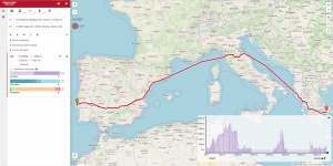 Lisbon to Athens on a bike
