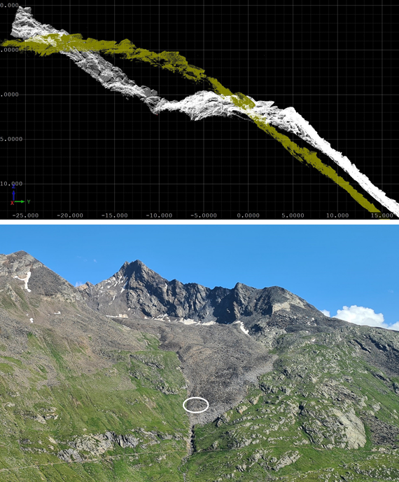 Surface change between 2019 (yellow) and 2021 (white) shown in TLS point cloud cross section (upper picture). The area is located at a ridge structure above the rock glacier front (lower picture).